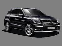 Штатные магнитолы для Mercedes-Benz ML W166